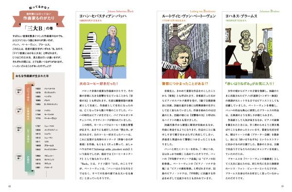 ピアノの本ジュニア vol.1